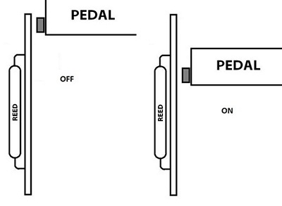 Magnetic reed switches for MIDI pedal, 36mm spacing